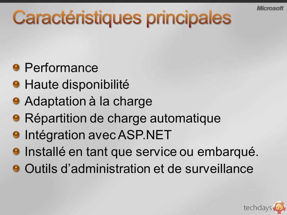 Performance Haute disponibilité Adaptation à la charge Répartition de charge automatique Intégration avec ASP.NET Installé en tant que service ou embarqué.