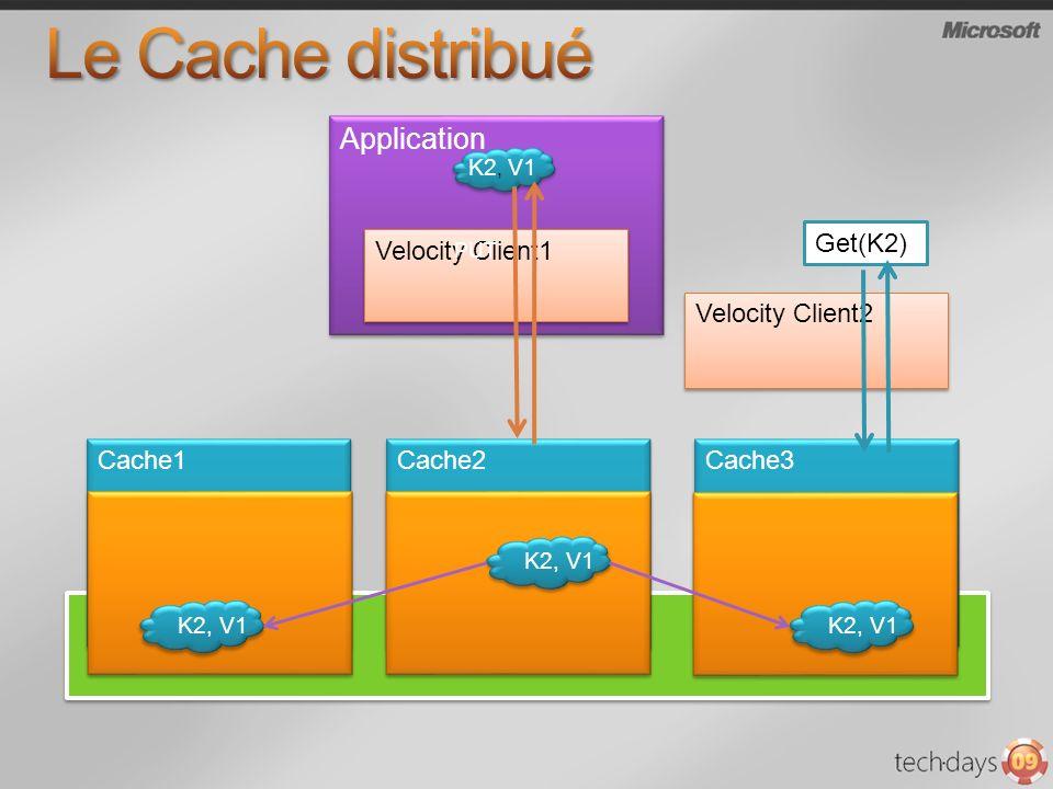 Application Cache2 Cache1 K2, V1 Cache3 Velocity Client2 Get(K2) K2, V1 Velocity Client1 PUT K2, V1