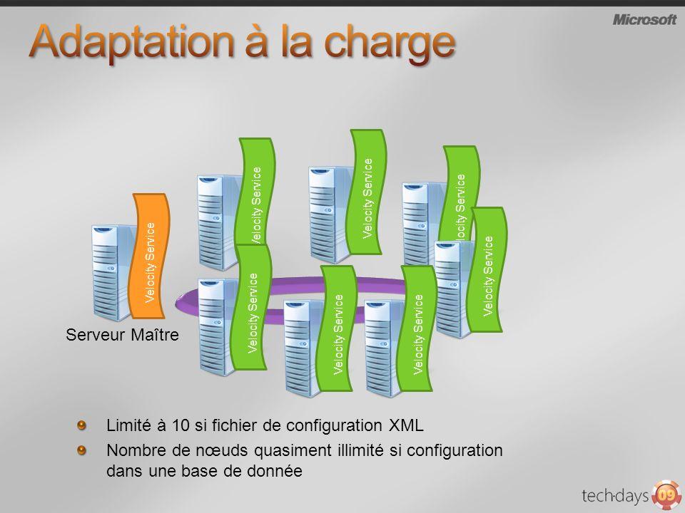 Velocity Service Serveur Maître Velocity Service Limité à 10 si fichier de configuration XML Nombre de nœuds quasiment illimité si configuration dans une base de donnée