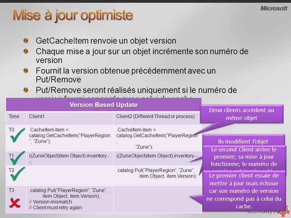 GetCacheItem renvoie un objet version Chaque mise a jour sur un objet incrémente son numéro de version Fournit la version obtenue précédemment avec un Put/Remove Put/Remove seront réalisés uniquement si le numéro de version fourni concorde avec celui du cache.