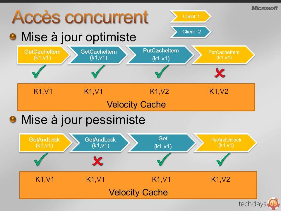 Mise à jour optimiste Mise à jour pessimiste Velocity Cache GetCacheItem (k1,v1) PutCacheItem (k1,v1) PutCacheItem (k1,v1) K1,V1K1,V2K1,V1K1,V2 Velocity Cache GetAndLock (k1,v1) Get (k1,v1) PutAndUnlock (k1,v1) K1,V1 K1,V2 Client 2 Client 1