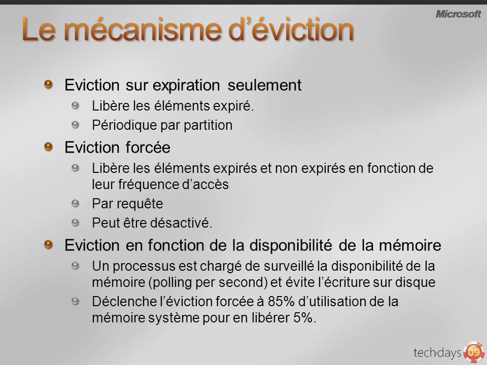 Eviction sur expiration seulement Libère les éléments expiré.