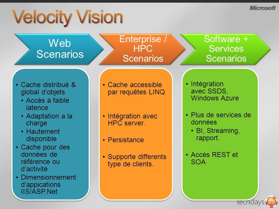 Web Scenarios Cache distribué & global dobjets Accès à faible latence Adaptation a la charge Hautement disponible Cache pour des données de référence ou dactivité Dimensionnement dappications IIS/ASP.Net Enterprise / HPC Scenarios Cache accessible par requêtes LINQ Intégration avec HPC server.