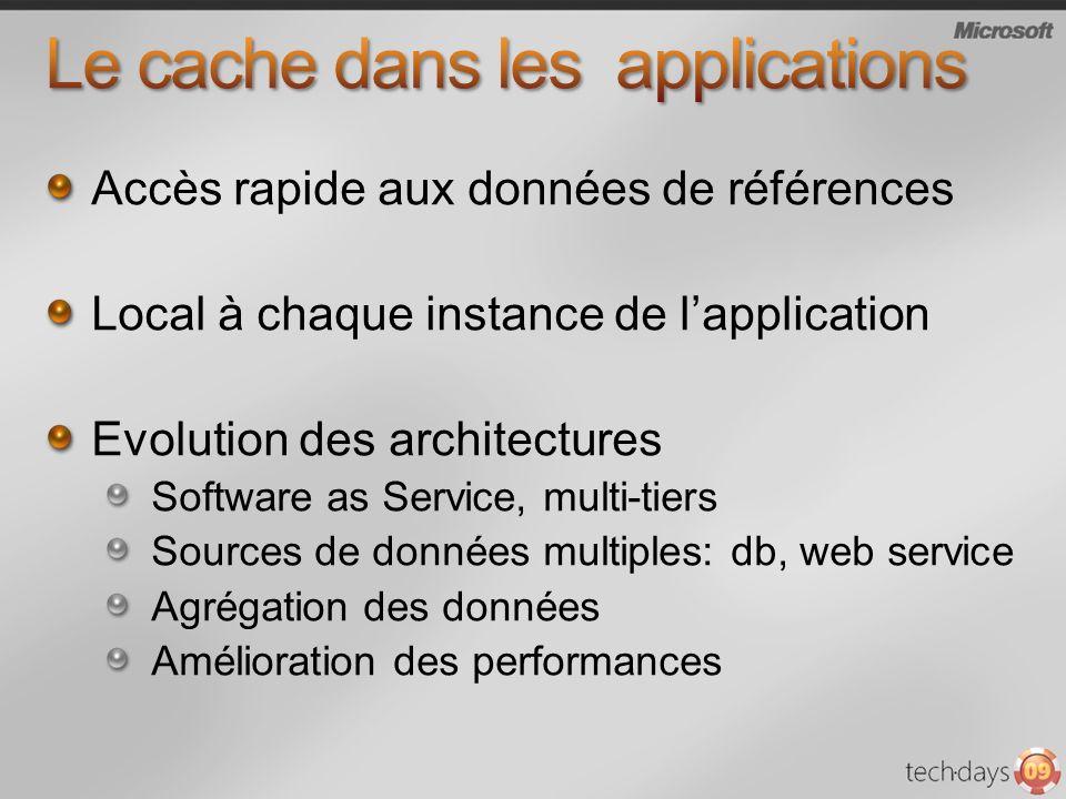 Accès rapide aux données de références Local à chaque instance de lapplication Evolution des architectures Software as Service, multi-tiers Sources de données multiples: db, web service Agrégation des données Amélioration des performances