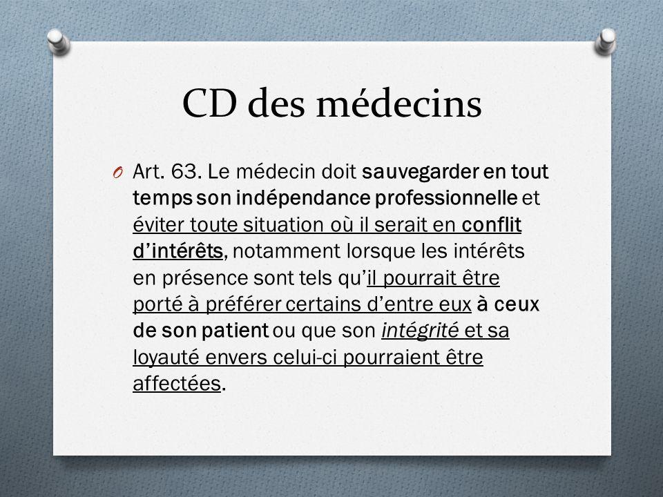 CD des médecins O Art. 63.