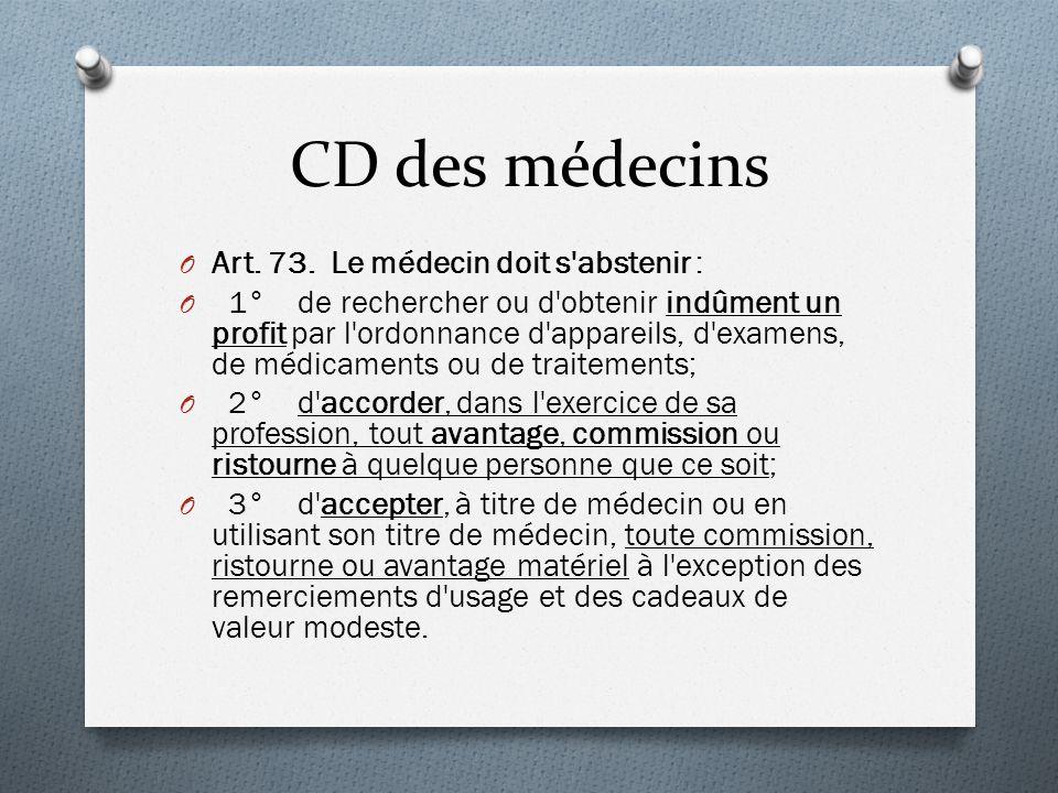CD des médecins O Art. 73.