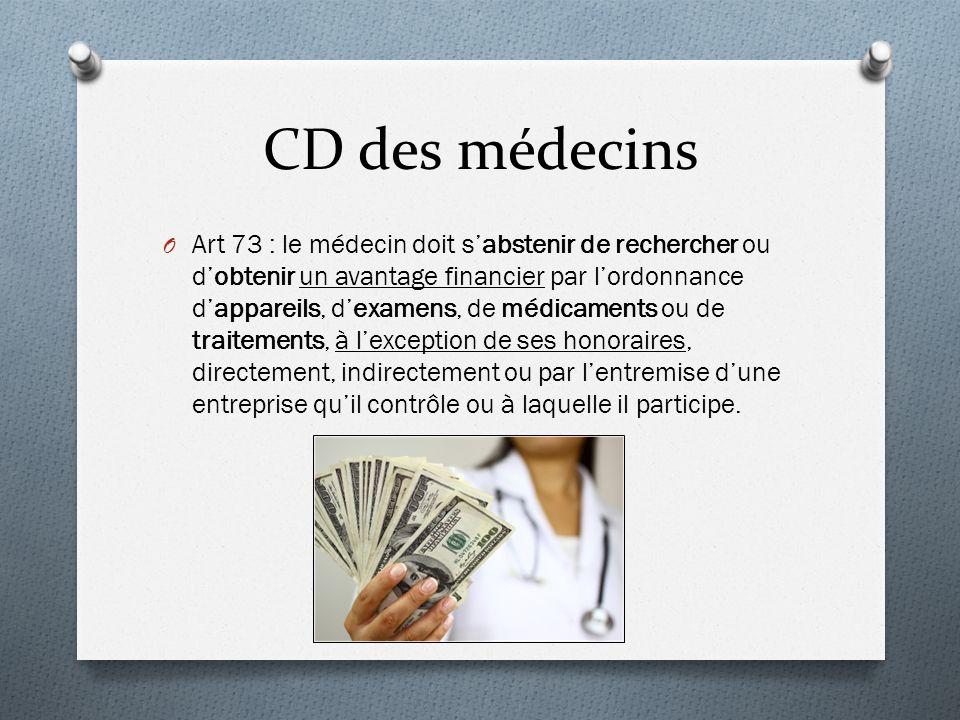 CD des médecins O Art 73 : le médecin doit sabstenir de rechercher ou dobtenir un avantage financier par lordonnance dappareils, dexamens, de médicaments ou de traitements, à lexception de ses honoraires, directement, indirectement ou par lentremise dune entreprise quil contrôle ou à laquelle il participe.