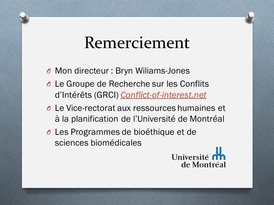 Remerciement O Mon directeur : Bryn Wiliams-Jones O Le Groupe de Recherche sur les Conflits dIntérêts (GRCI) Conflict-of-interest.netConflict-of-interest.net O Le Vice-rectorat aux ressources humaines et à la planification de lUniversité de Montréal O Les Programmes de bioéthique et de sciences biomédicales