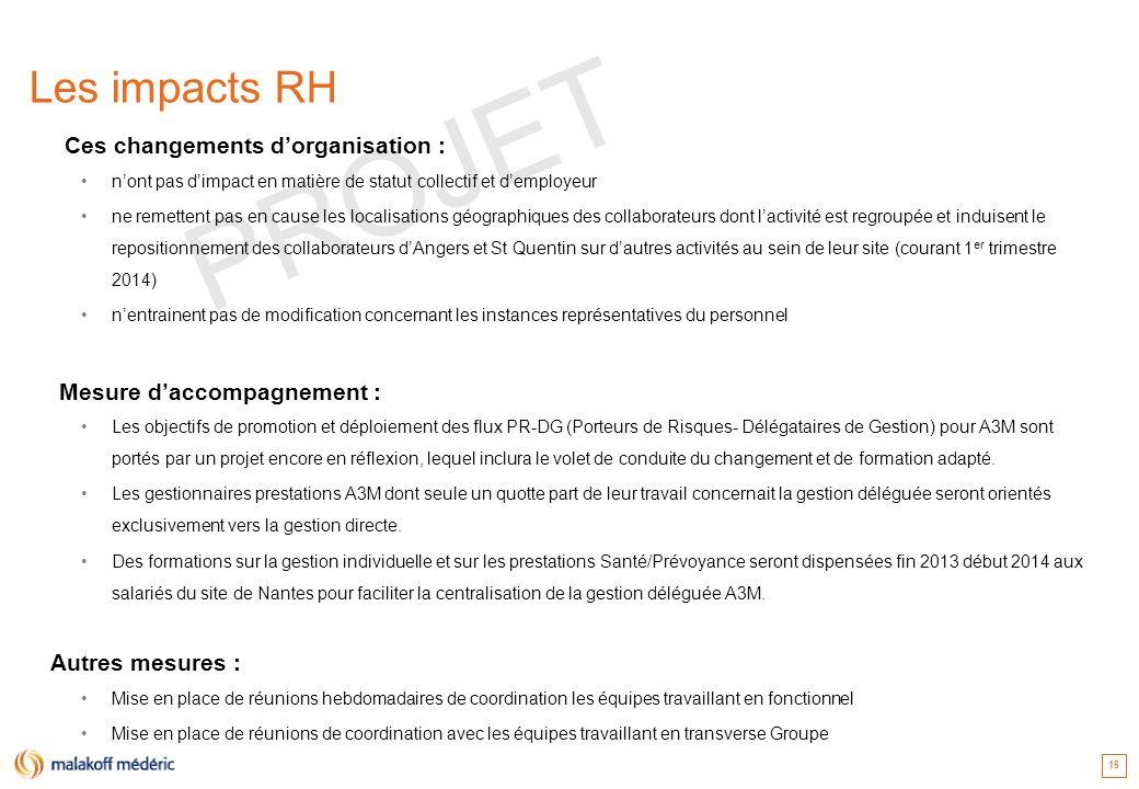 PROJET Les impacts RH Ces changements dorganisation : nont pas dimpact en matière de statut collectif et demployeur ne remettent pas en cause les loca