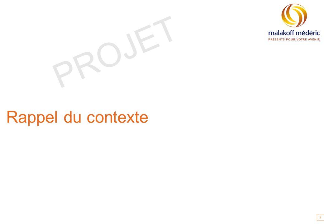 PROJET Proposition dorganisation du Pôle Gestion Déléguée Groupe 13