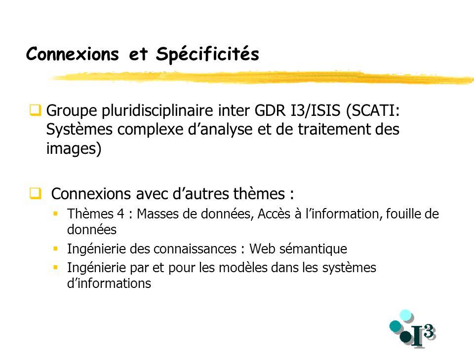 Connexions et Spécificités Groupe pluridisciplinaire inter GDR I3/ISIS (SCATI: Systèmes complexe danalyse et de traitement des images) Connexions avec
