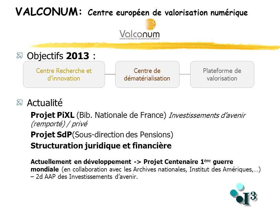 Objectifs 2013 : Actualité Projet PiXL (Bib. Nationale de France) Investissements davenir (remporté) / privé Projet SdP(Sous-direction des Pensions) S