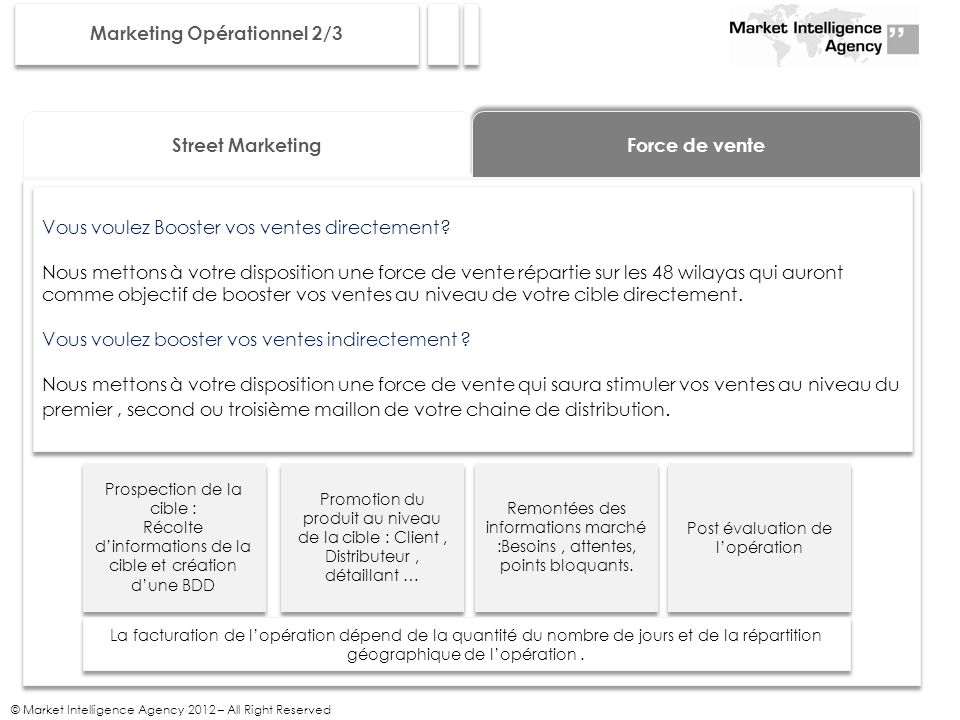© Market Intelligence Agency 2012 – All Right Reserved Marketing Opérationnel 2/3 Street Marketing Force de vente Vous voulez Booster vos ventes directement.