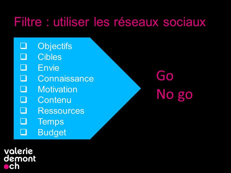 Filtre : utiliser les réseaux sociaux 5 Objectifs Cibles Envie Connaissance Motivation Contenu Ressources Temps Budget Go No go