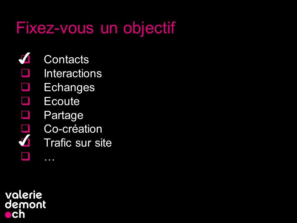 Fixez-vous un objectif 7 Contacts Interactions Echanges Ecoute Partage Co-création Trafic sur site …