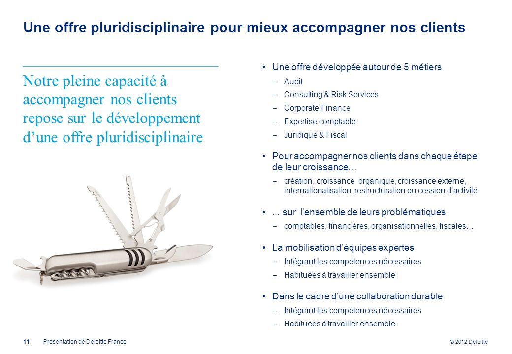 © 2012 Deloitte Notre pleine capacité à accompagner nos clients repose sur le développement dune offre pluridisciplinaire Une offre pluridisciplinaire