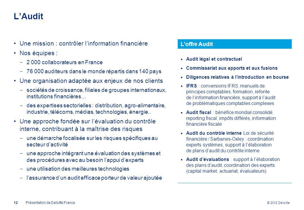 © 2012 Deloitte LAudit 12Présentation de Deloitte France Une mission : contrôler linformation financière Nos équipes : 2 000 collaborateurs en France