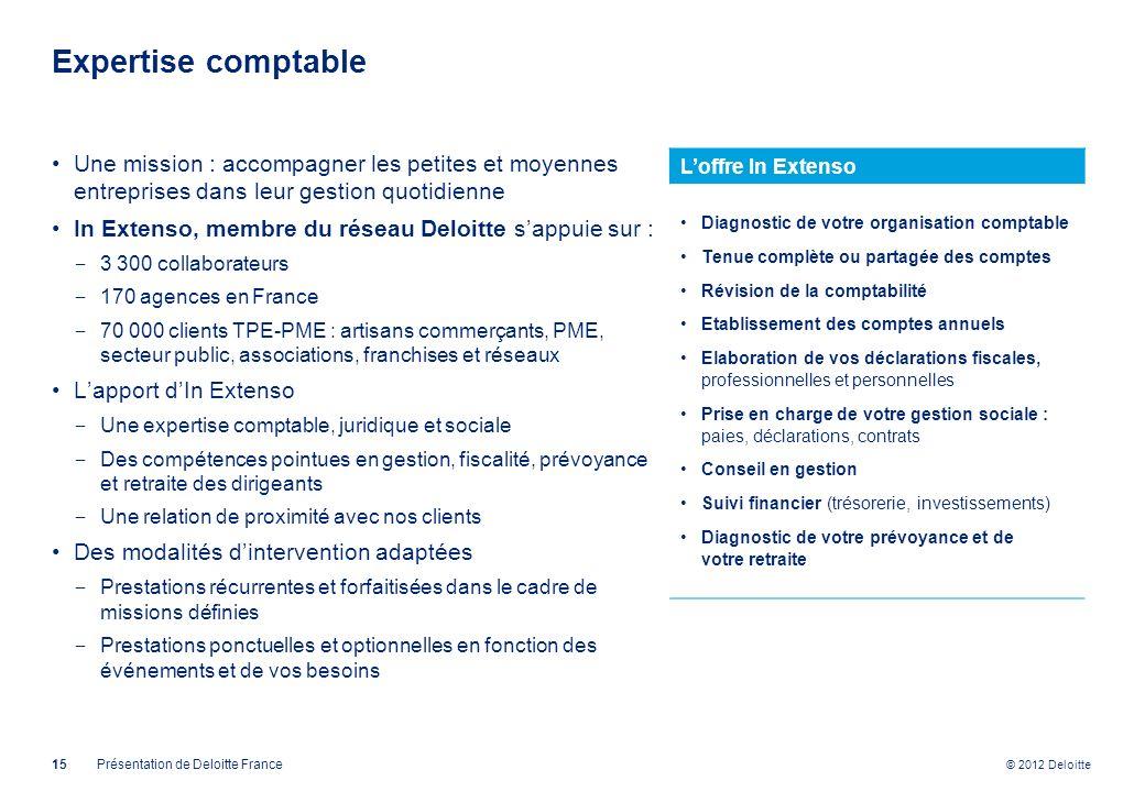 © 2012 Deloitte Expertise comptable 15Présentation de Deloitte France Une mission : accompagner les petites et moyennes entreprises dans leur gestion