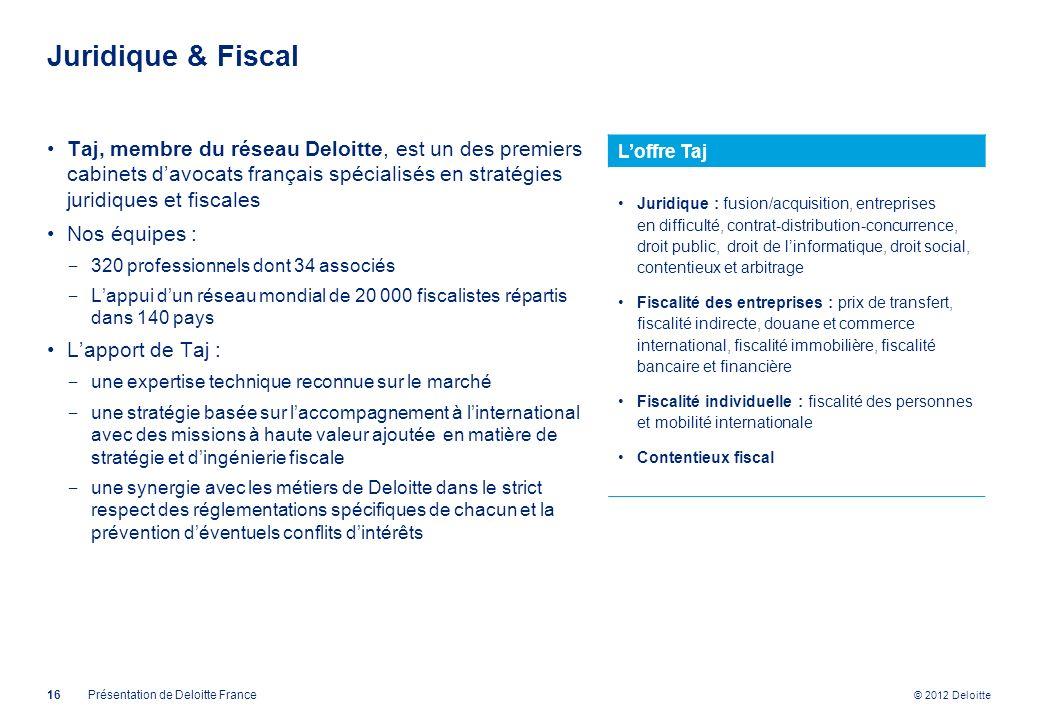 © 2012 Deloitte Juridique & Fiscal 16Présentation de Deloitte France Taj, membre du réseau Deloitte, est un des premiers cabinets davocats français sp