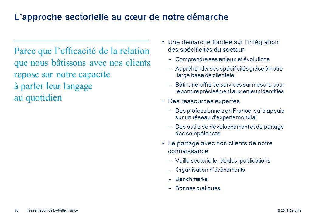 © 2012 Deloitte Lapproche sectorielle au cœur de notre démarche Parce que lefficacité de la relation que nous bâtissons avec nos clients repose sur no