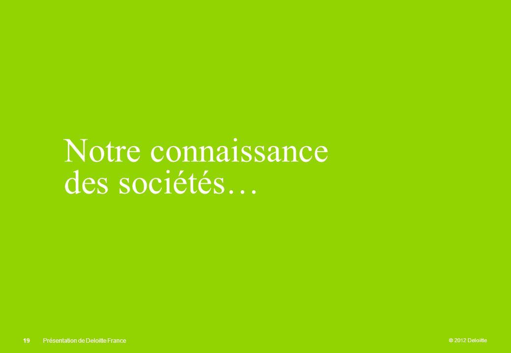 © 2012 Deloitte Notre connaissance des sociétés… 19Présentation de Deloitte France