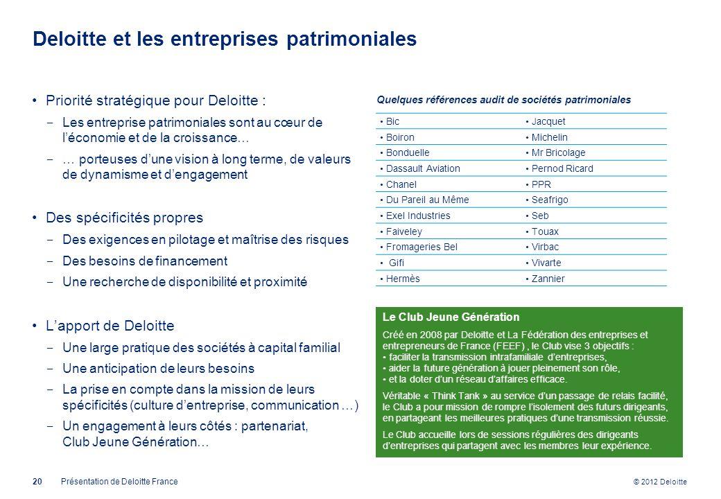 © 2012 Deloitte Deloitte et les entreprises patrimoniales Priorité stratégique pour Deloitte : Les entreprise patrimoniales sont au cœur de léconomie