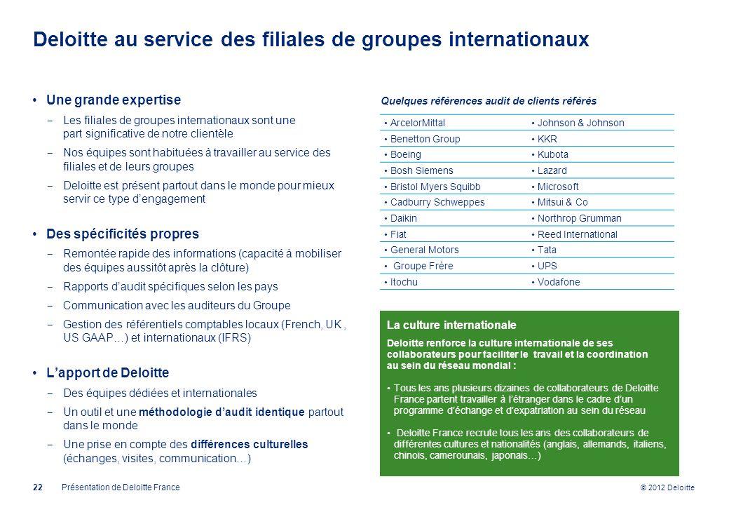 © 2012 Deloitte Deloitte au service des filiales de groupes internationaux Une grande expertise Les filiales de groupes internationaux sont une part s