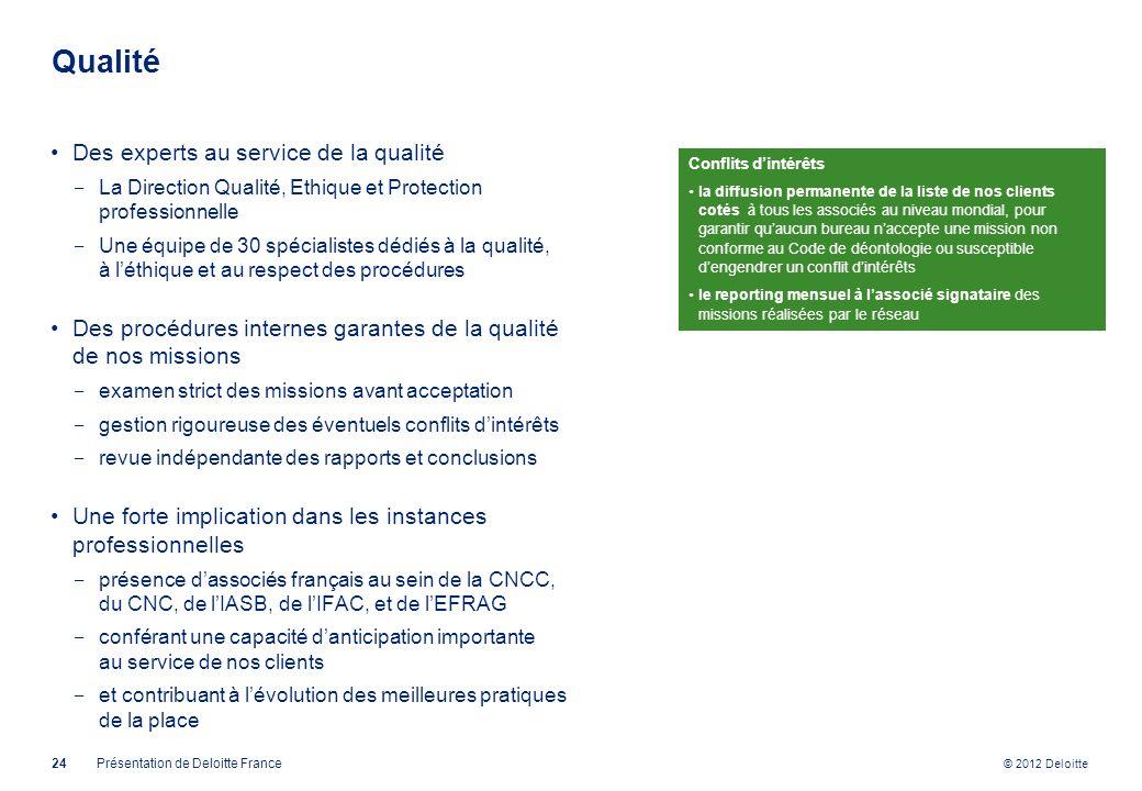 © 2012 Deloitte Qualité Des experts au service de la qualité La Direction Qualité, Ethique et Protection professionnelle Une équipe de 30 spécialistes