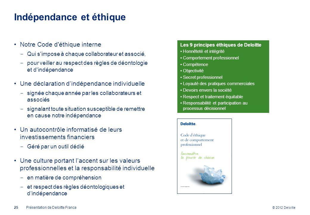 © 2012 Deloitte Indépendance et éthique Notre Code d'éthique interne Qui s'impose à chaque collaborateur et associé, pour veiller au respect des règle