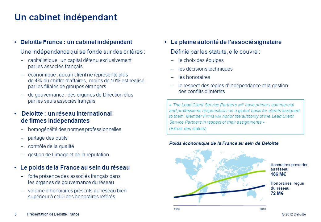 © 2012 Deloitte Un cabinet indépendant Deloitte France : un cabinet indépendant Une indépendance qui se fonde sur des critères : capitalistique : un c