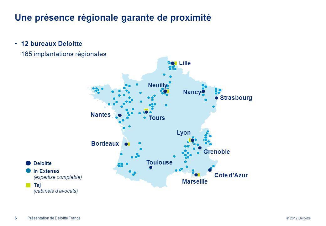 © 2012 Deloitte Une présence régionale garante de proximité 12 bureaux Deloitte 165 implantations régionales 6Présentation de Deloitte France Deloitte
