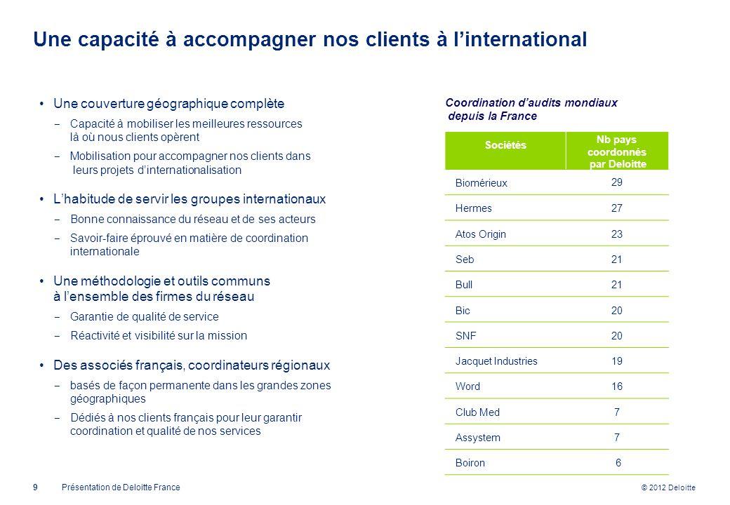 © 2012 Deloitte Une capacité à accompagner nos clients à linternational 9Présentation de Deloitte France Coordination daudits mondiaux depuis la Franc