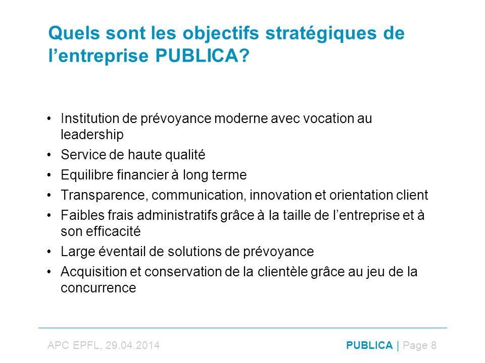 Quels sont les objectifs stratégiques de lentreprise PUBLICA.