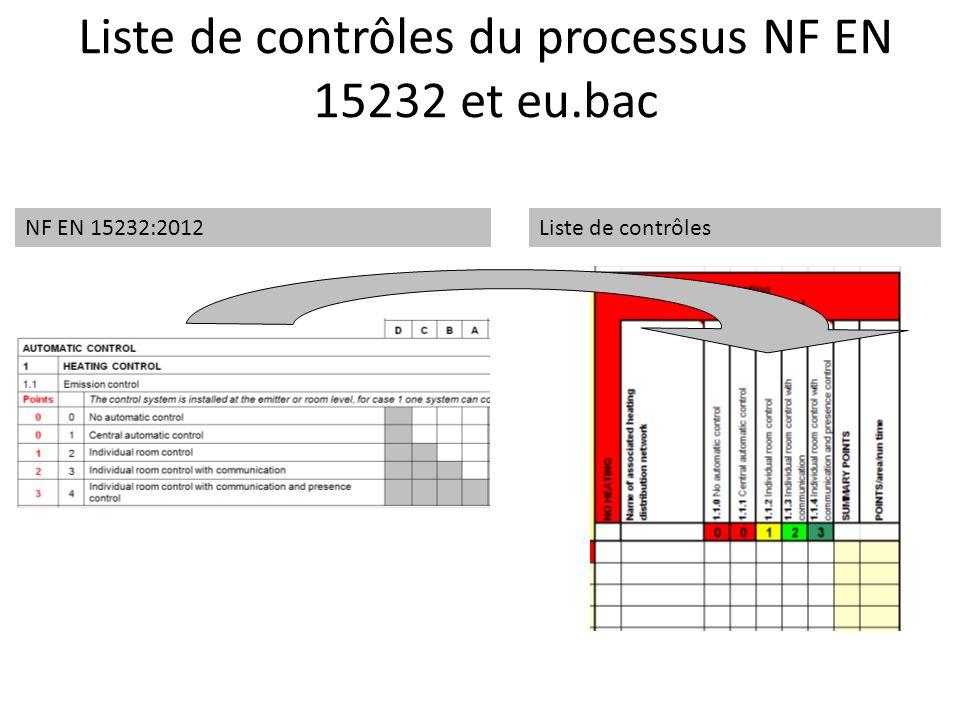 Liste de contrôles du processus NF EN 15232 et eu.bac Liste de contrôlesNF EN 15232:2012