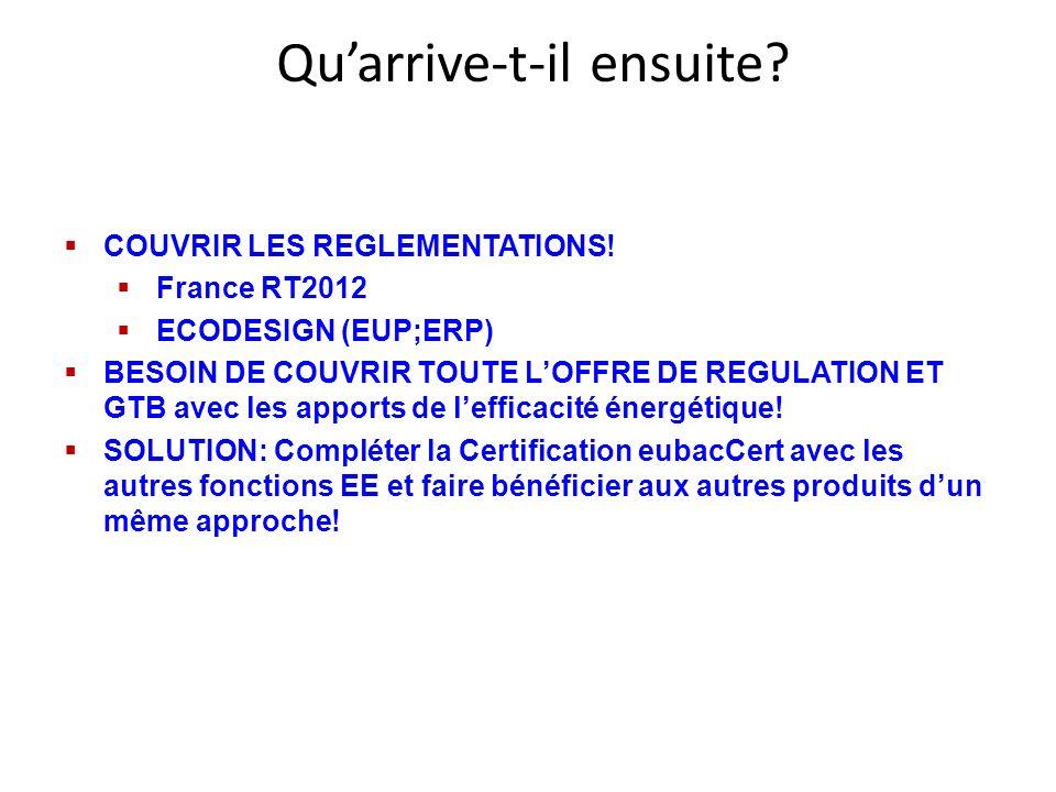 Quarrive-t-il ensuite? COUVRIR LES REGLEMENTATIONS! France RT2012 ECODESIGN (EUP;ERP) BESOIN DE COUVRIR TOUTE LOFFRE DE REGULATION ET GTB avec les app