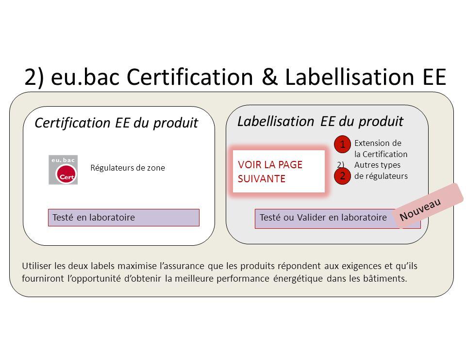 2) eu.bac Certification & Labellisation EE Certification EE du produit Labellisation EE du produit Utiliser les deux labels maximise lassurance que le