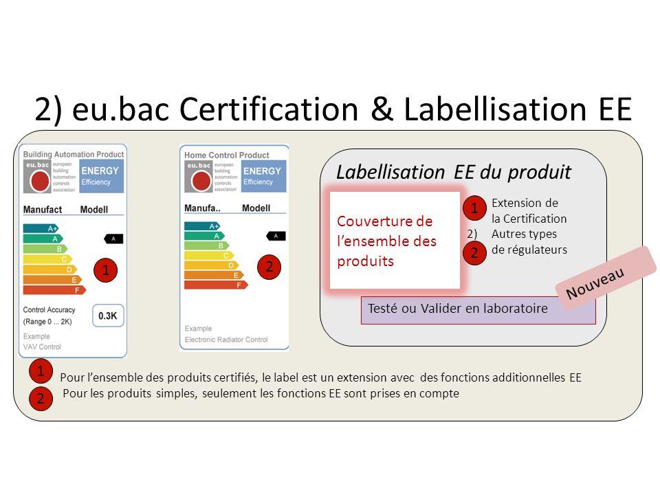 2) eu.bac Certification & Labellisation EE Labellisation EE du produit Pour lensemble des produits certifiés, le label est un extension avec des fonct