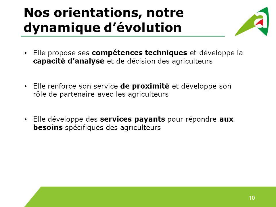 Nos orientations, notre dynamique dévolution 10 Elle propose ses compétences techniques et développe la capacité danalyse et de décision des agriculteurs Elle renforce son service de proximité et développe son rôle de partenaire avec les agriculteurs Elle développe des services payants pour répondre aux besoins spécifiques des agriculteurs
