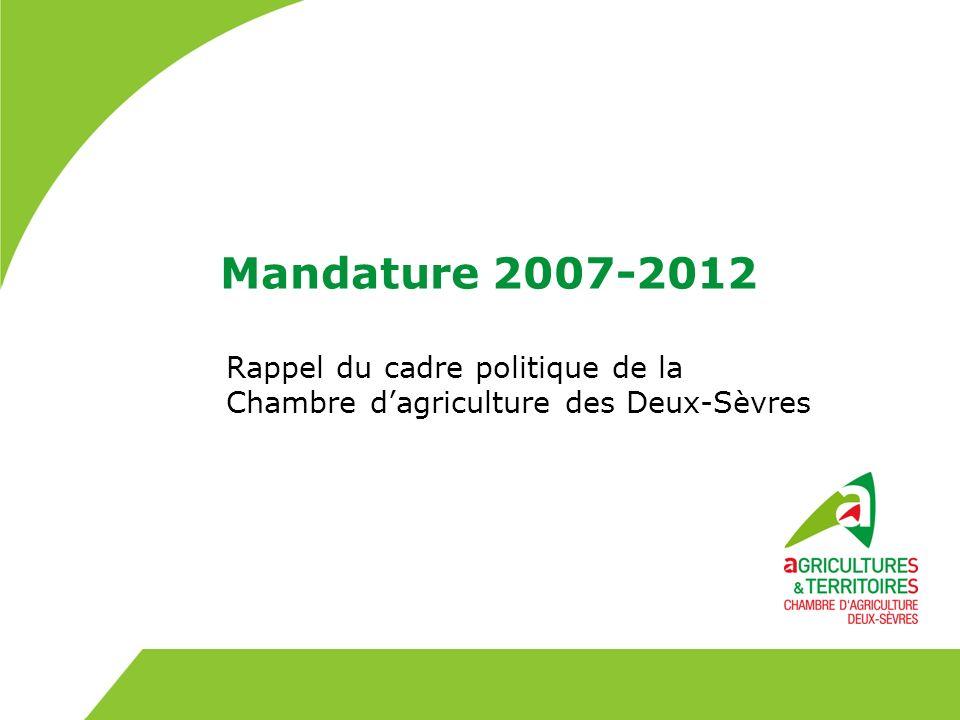 Mandature 2007-2012 Rappel du cadre politique de la Chambre dagriculture des Deux-Sèvres