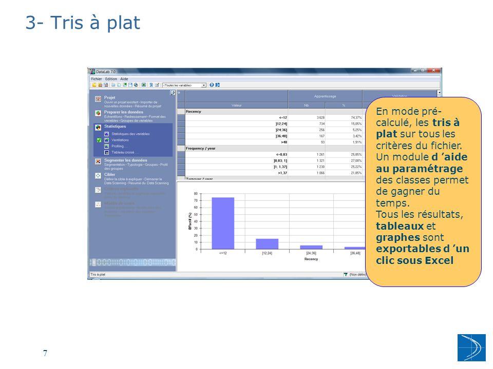 8 4- Le module de Data Scanning L apport de DataLab : son module unique d exploration automatique des données.