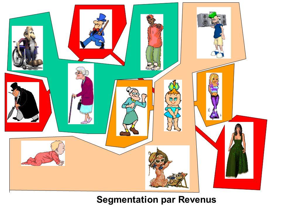 Segmentation par Tranche dâge