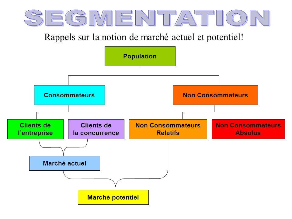Segmentation Totale