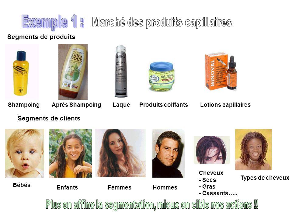 Segments de produits ShampoingAprès ShampoingLaque Produits coiffants Lotions capillaires Bébés EnfantsHommes Cheveux - Secs - Gras - Cassants…..