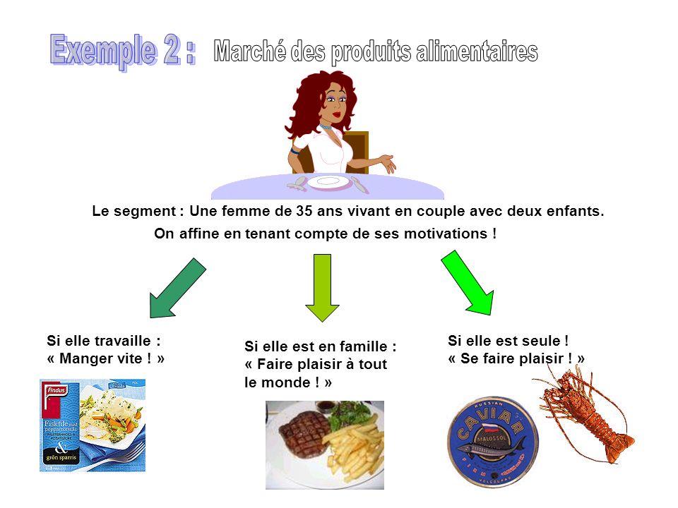 Segments de produits ShampoingAprès ShampoingLaque Produits coiffants Lotions capillaires Bébés EnfantsHommes Cheveux - Secs - Gras - Cassants….. Type