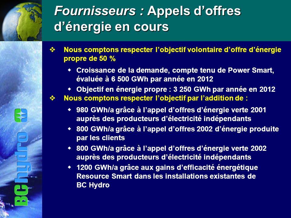 Fournisseurs : Appels doffres dénergie en cours vNous comptons respecter lobjectif volontaire doffre dénergie propre de 50 % Croissance de la demande, compte tenu de Power Smart, évaluée à 6 500 GWh par année en 2012 Objectif en énergie propre : 3 250 GWh par année en 2012 vNous comptons respecter lobjectif par laddition de : 980 GWh/a grâce à lappel doffres dénergie verte 2001 auprès des producteurs délectricité indépendants 800 GWh/a grâce à lappel doffres 2002 dénergie produite par les clients 800 GWh/a grâce à lappel doffres dénergie verte 2002 auprès des producteurs délectricité indépendants 1200 GWh/a grâce aux gains defficacité énergétique Resource Smart dans les installations existantes de BC Hydro