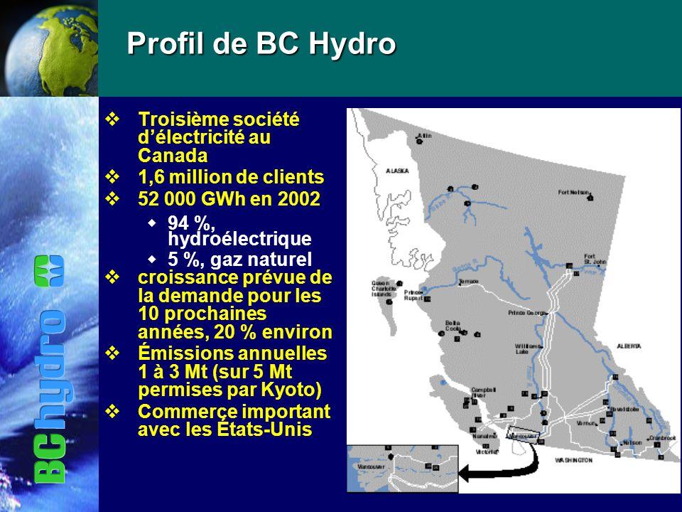 Profil de BC Hydro vTroisième société délectricité au Canada v1,6 million de clients v52 000 GWh en 2002 94 %, hydroélectrique 5 %, gaz naturel vcroissance prévue de la demande pour les 10 prochaines années, 20 % environ vÉmissions annuelles 1 à 3 Mt (sur 5 Mt permises par Kyoto) vCommerce important avec les États-Unis