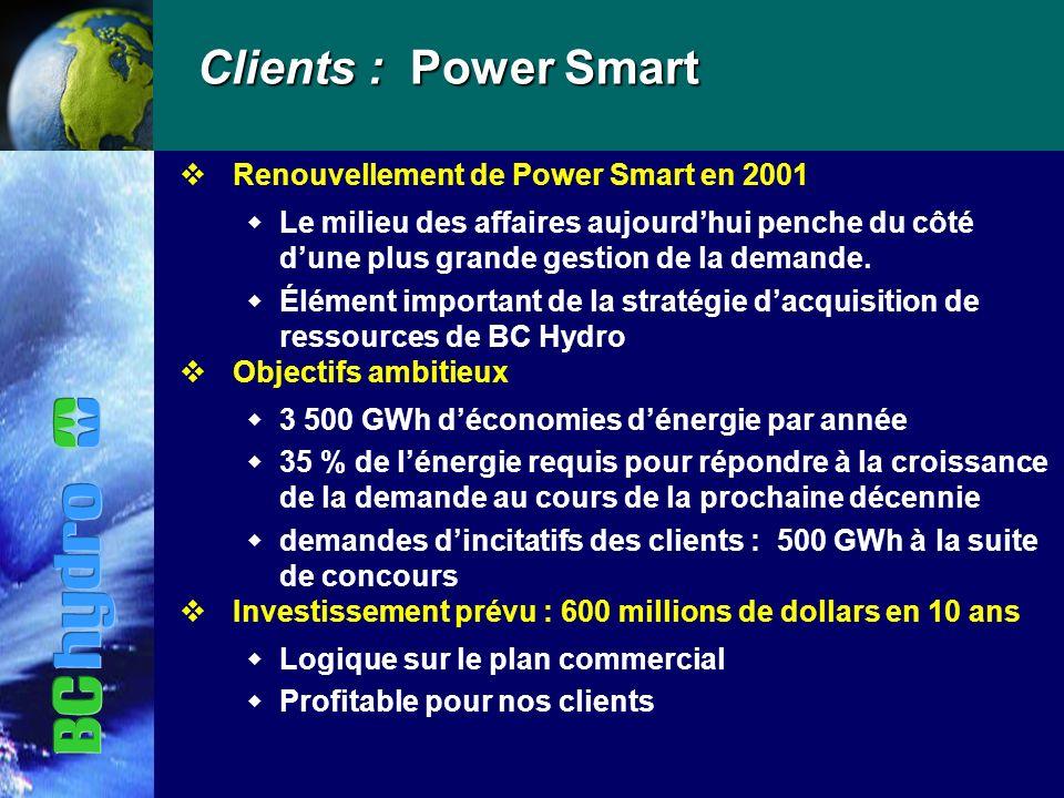 Clients : Power Smart vRenouvellement de Power Smart en 2001 Le milieu des affaires aujourdhui penche du côté dune plus grande gestion de la demande.