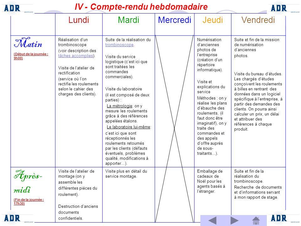 LundiMardiMercrediJeudiVendredi Matin (Début de la journée : 9h00) Réalisation dun trombinoscope (voir description des tâches accomplies). tâches acco