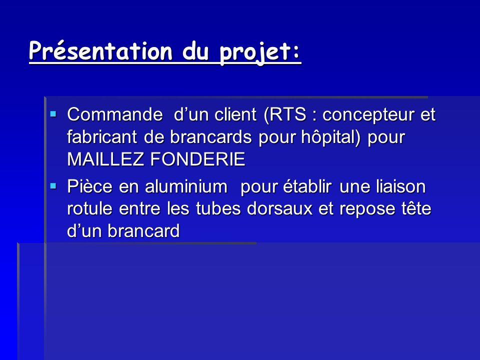 Présentation du projet: Commande dun client (RTS : concepteur et fabricant de brancards pour hôpital) pour MAILLEZ FONDERIE Commande dun client (RTS :