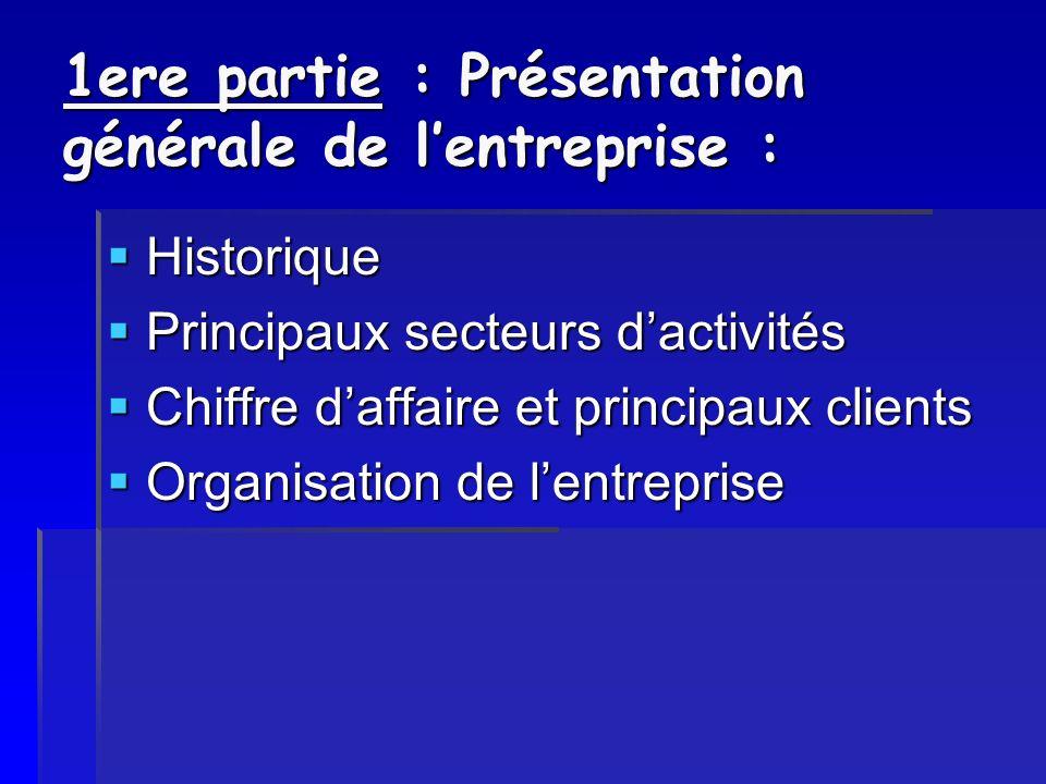 1ere partie : Présentation générale de lentreprise : Historique Historique Principaux secteurs dactivités Principaux secteurs dactivités Chiffre daffa